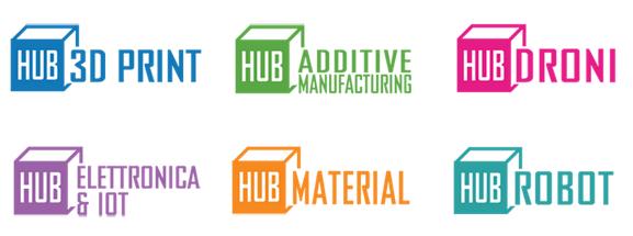 technology hub 3d print hub