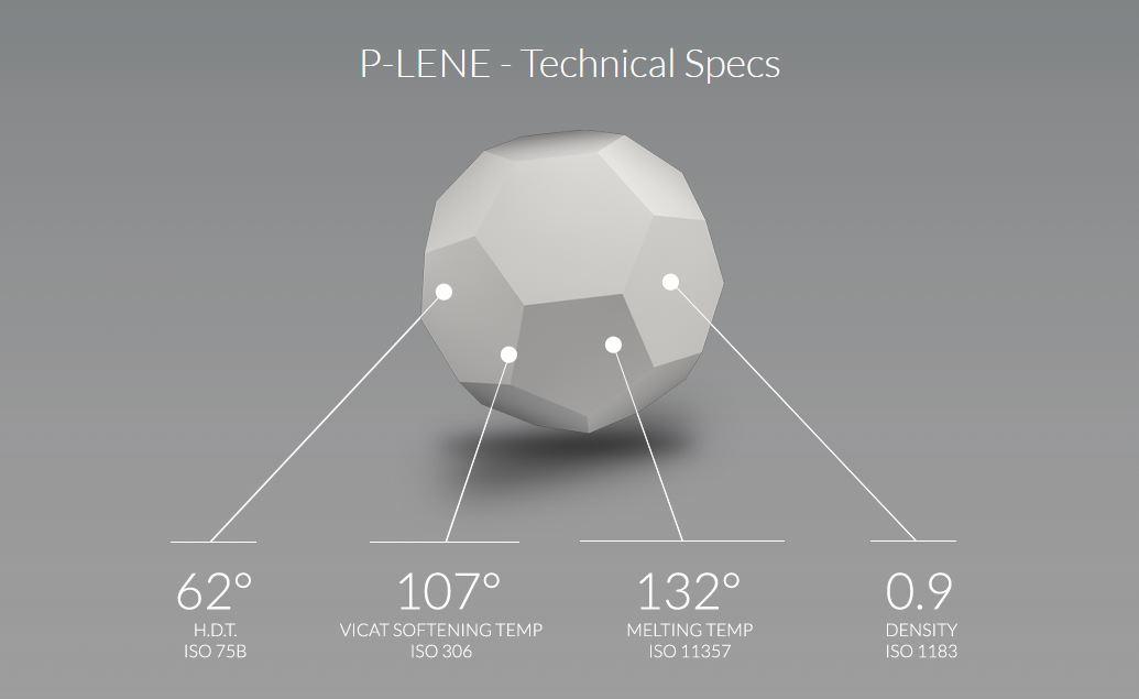 polyprpylene-data