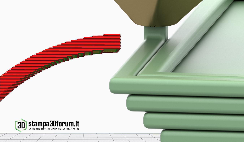 Come migliorare la qualità delle superfici inclinate nella stampa 3D FDM