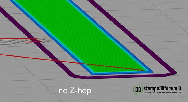 no-Z-hop.jpg