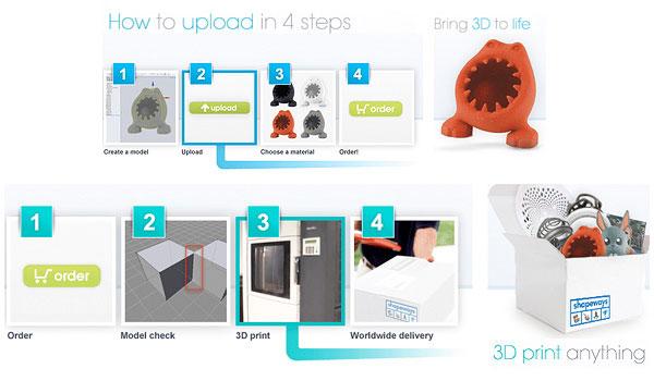 Shapeways business della stampa 3d