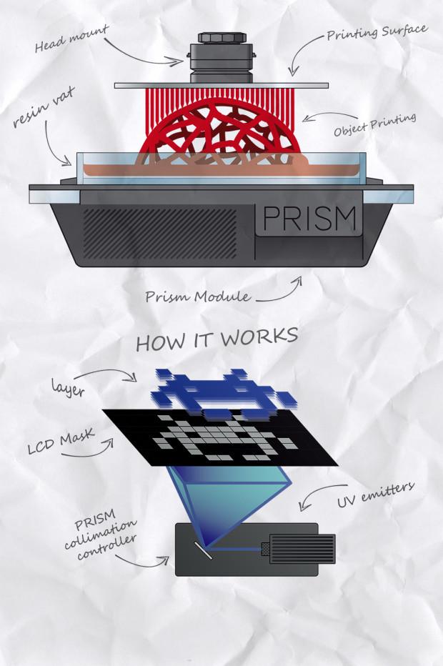 fabtotum Prism