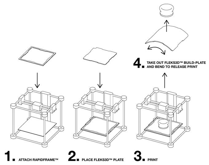 fleks3D piatto flessibile