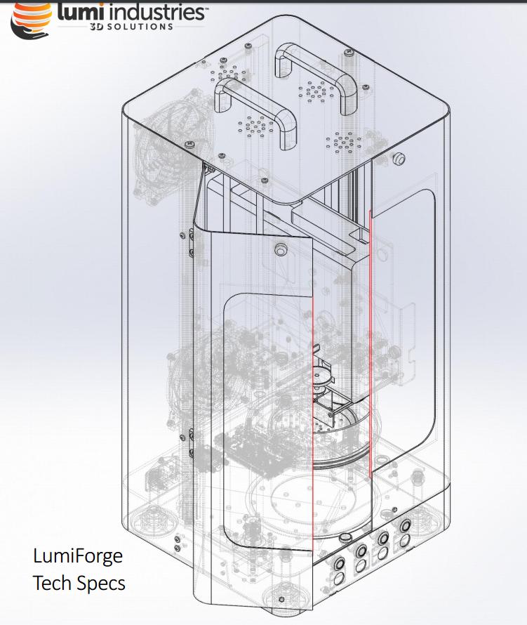 Lumi Industries Lumiforge