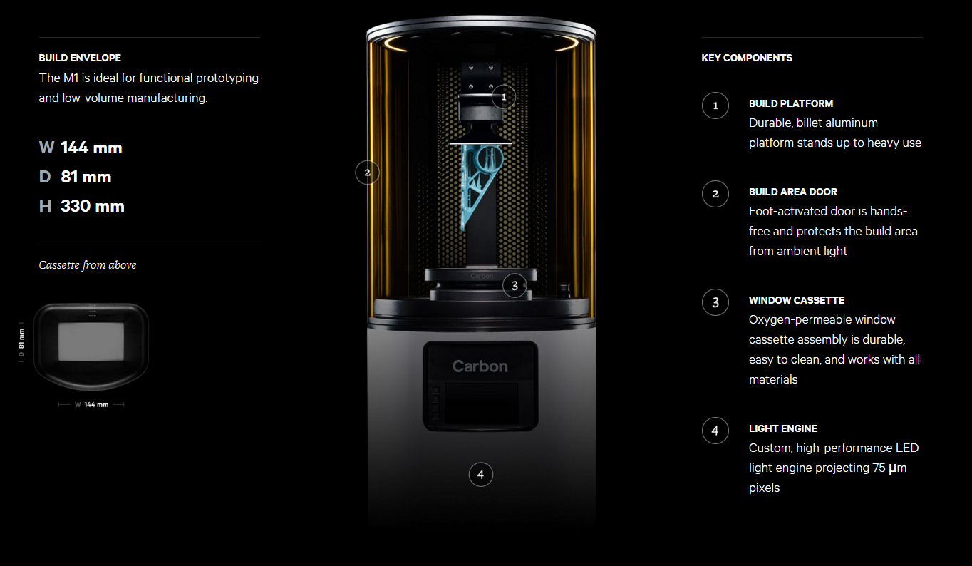 Carbon 3D M1