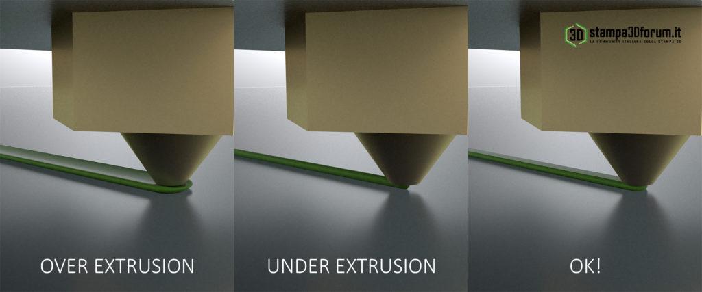 cos'è extrusion width guida