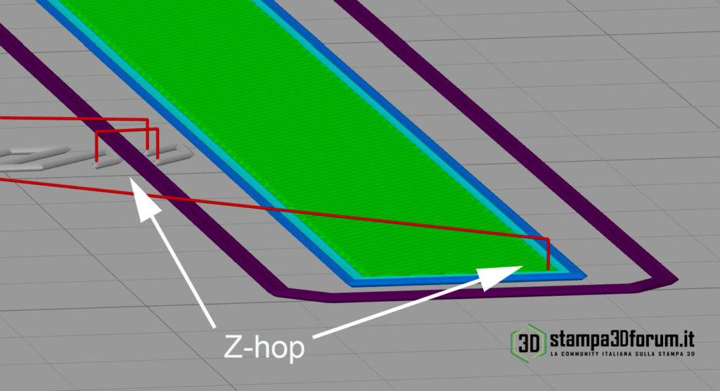 top layer perfetti z hop